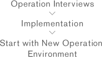 Operation Interviews Implementation Start with New Operation Environment