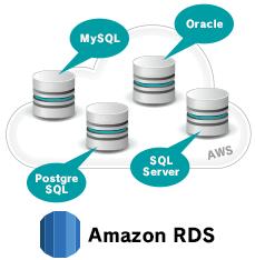 mysqlを基本としたデータベース専用のサーバープラン awsクラウドの活用
